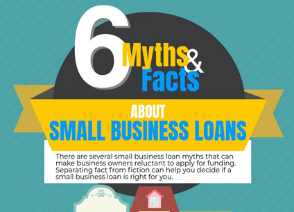 Small Business Loan Myths